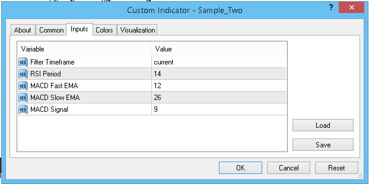 Sample_Two.mql4 Indicator Inputs