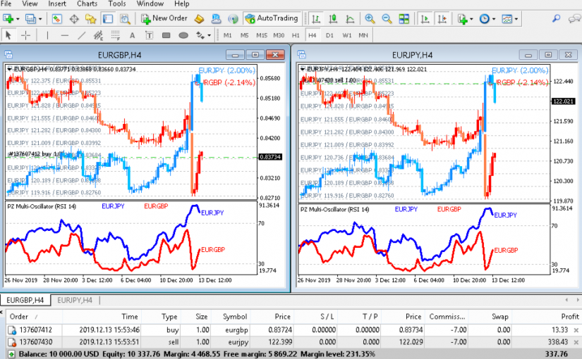 Multi currency trading